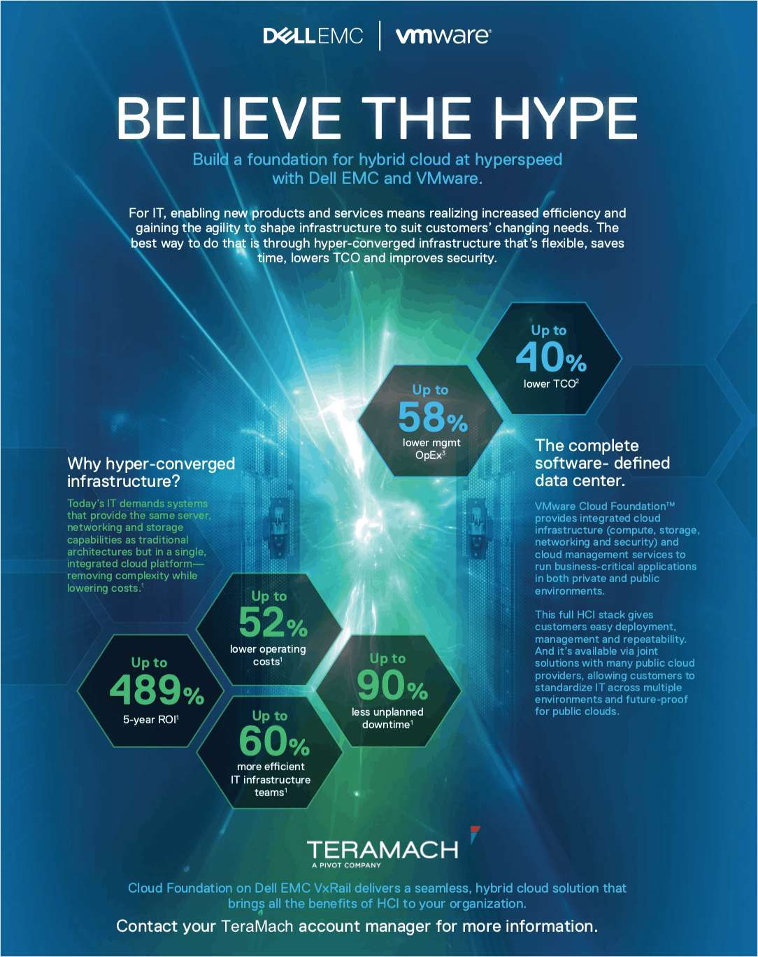 Why Hyper-Converged Infrastructure?