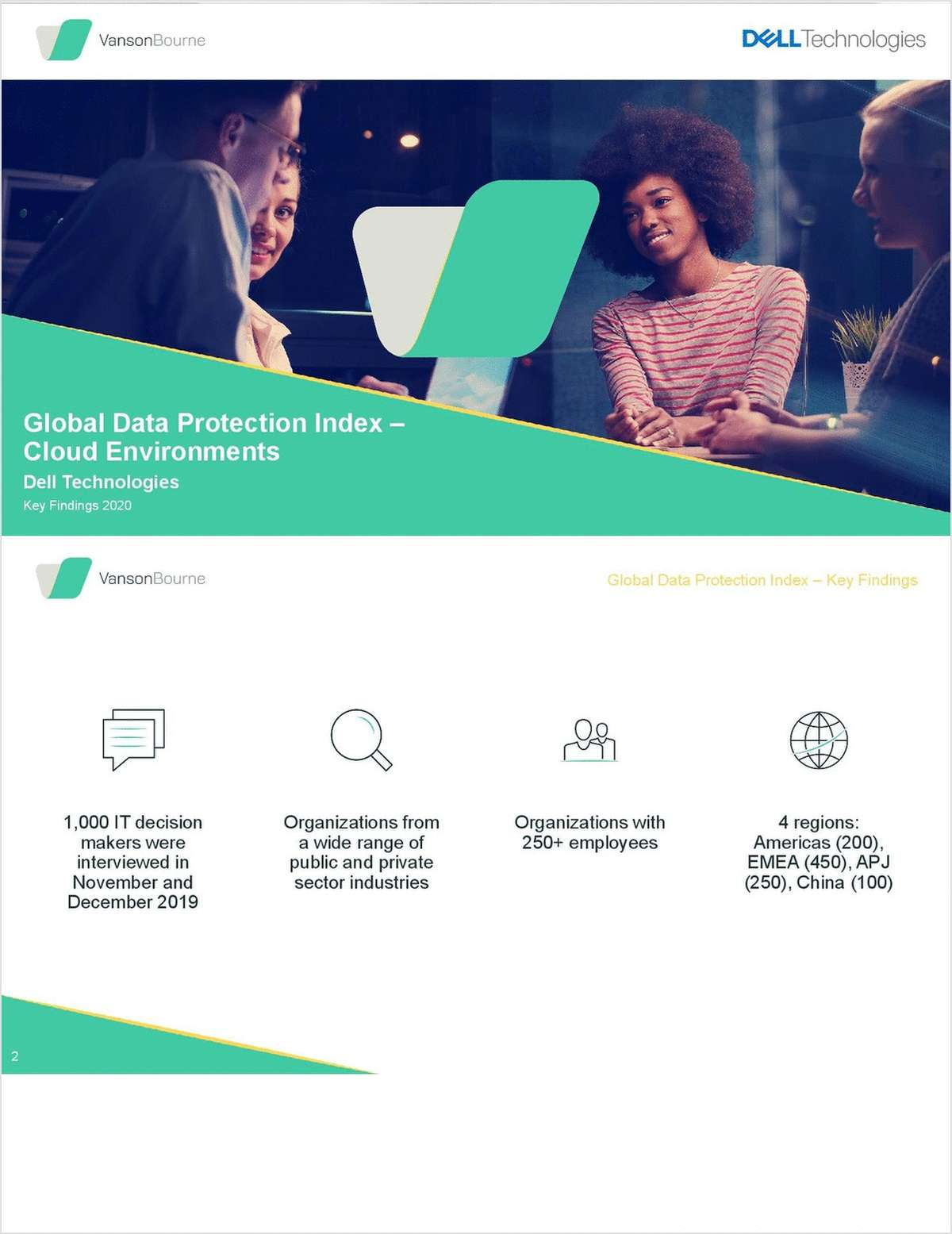 Global Data Protection Index -- Cloud Environments