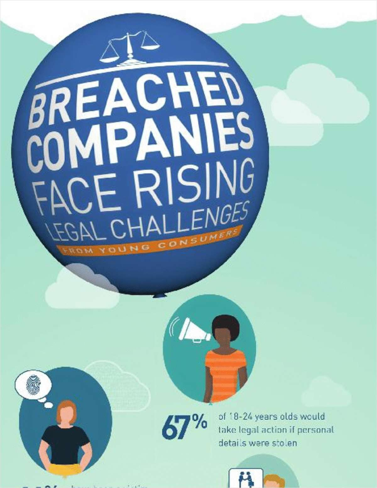 Breached Companies Face Rising Legal Challenges from Young Consumers