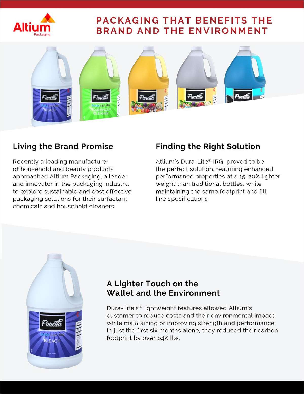 Packaging that Makes Sense for Your Brand and the Environment