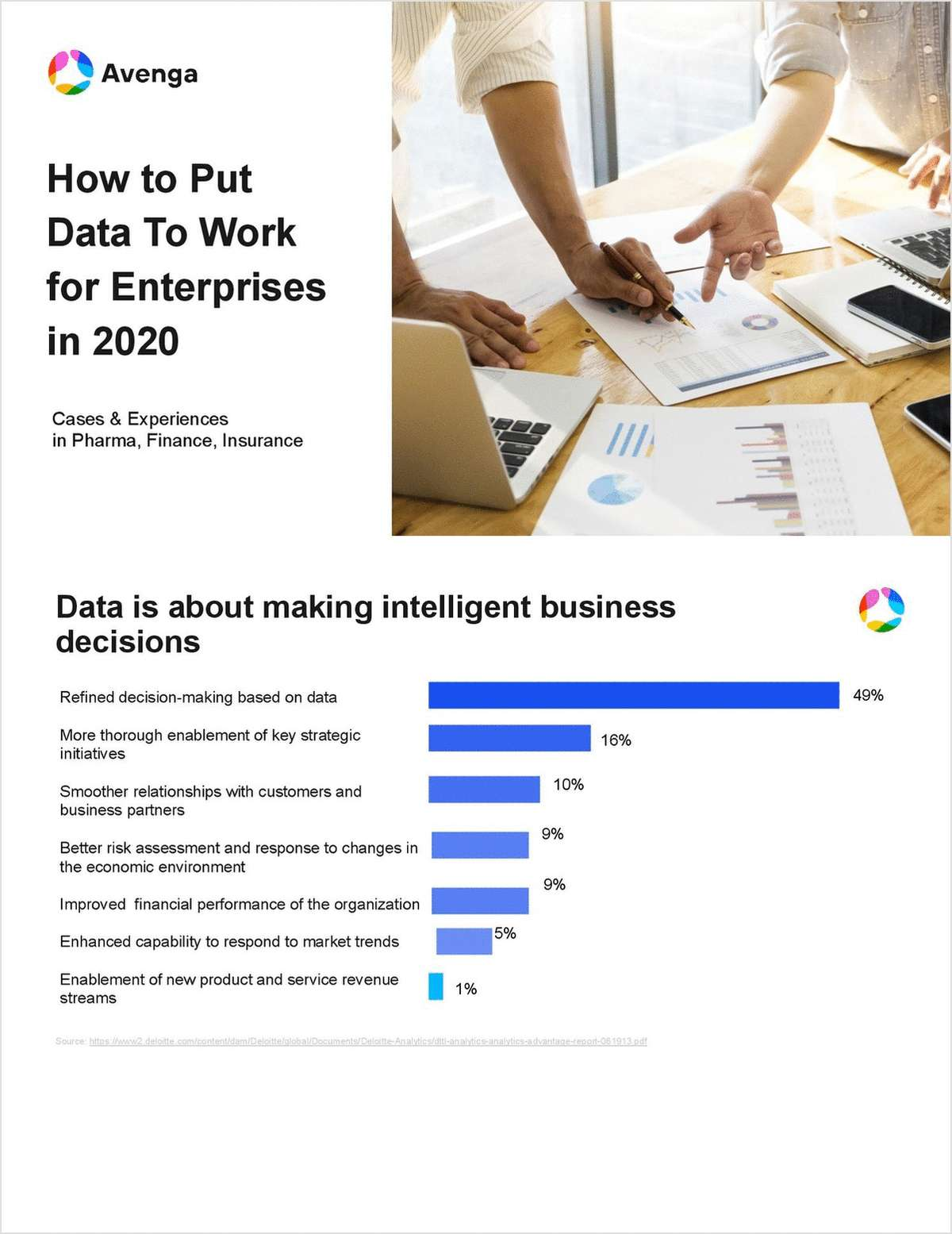 How to Put Data To Work for Enterprises in 2020