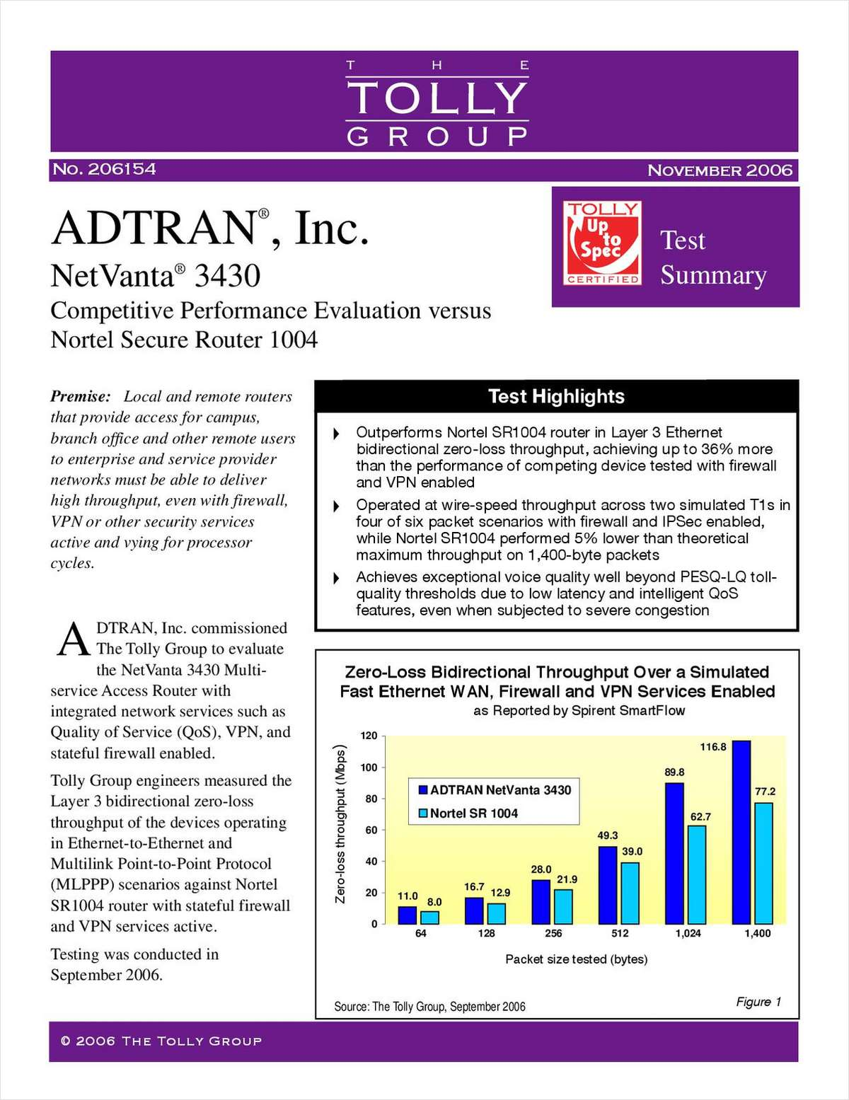 Facts on Multiservice Access Router Performance - ADTRAN Outperforms Nortel in Tolly Group Tests