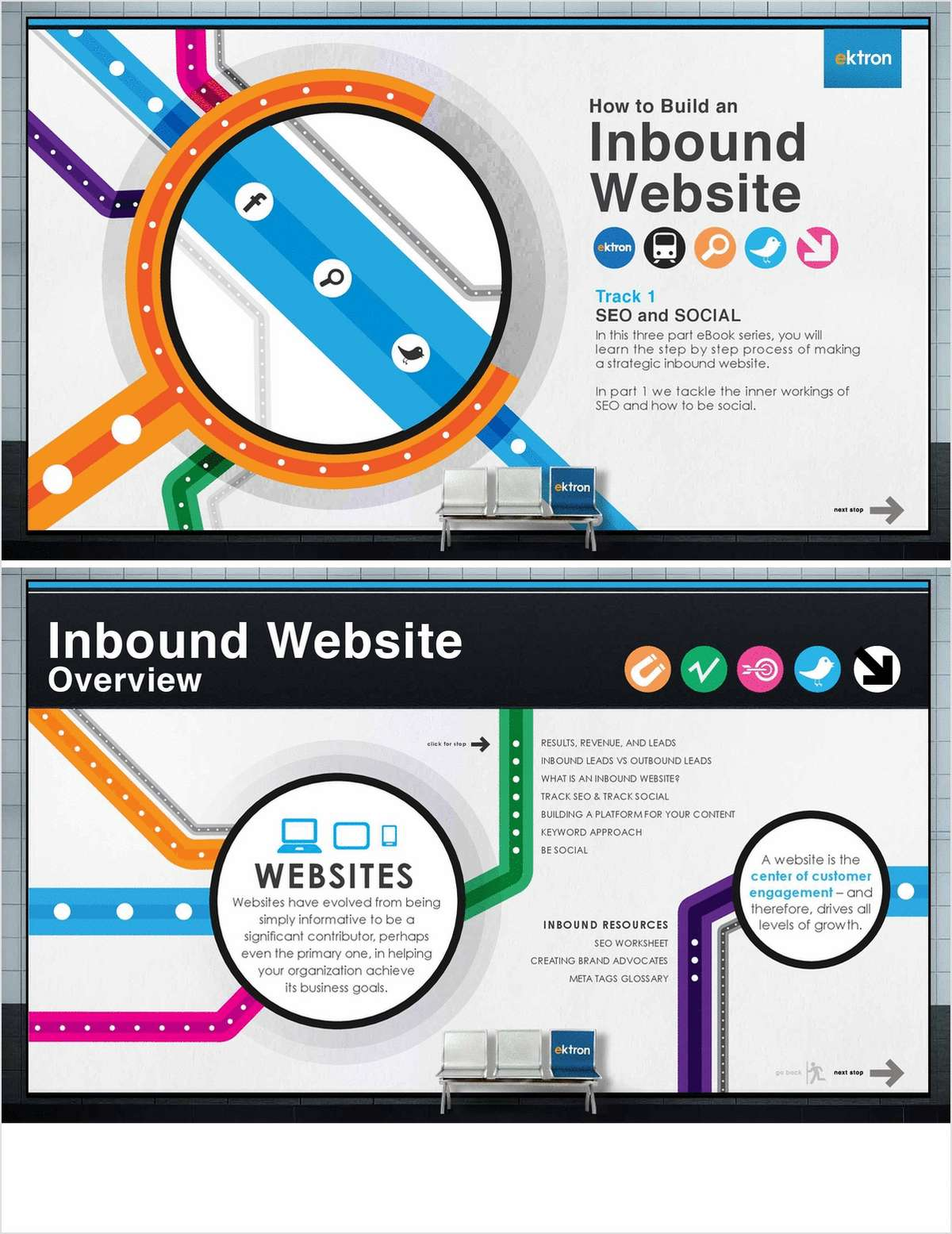 The Inbound Website: Getting Found with SEO & Social