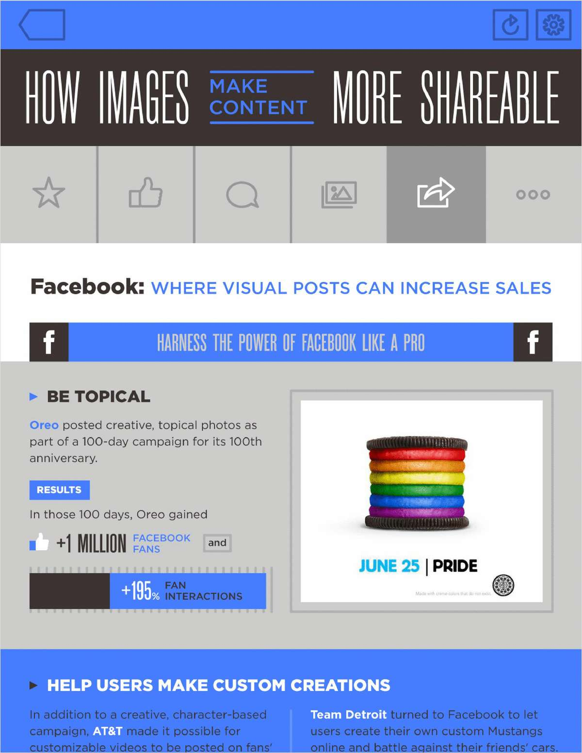 How Images Make Content More Shareable