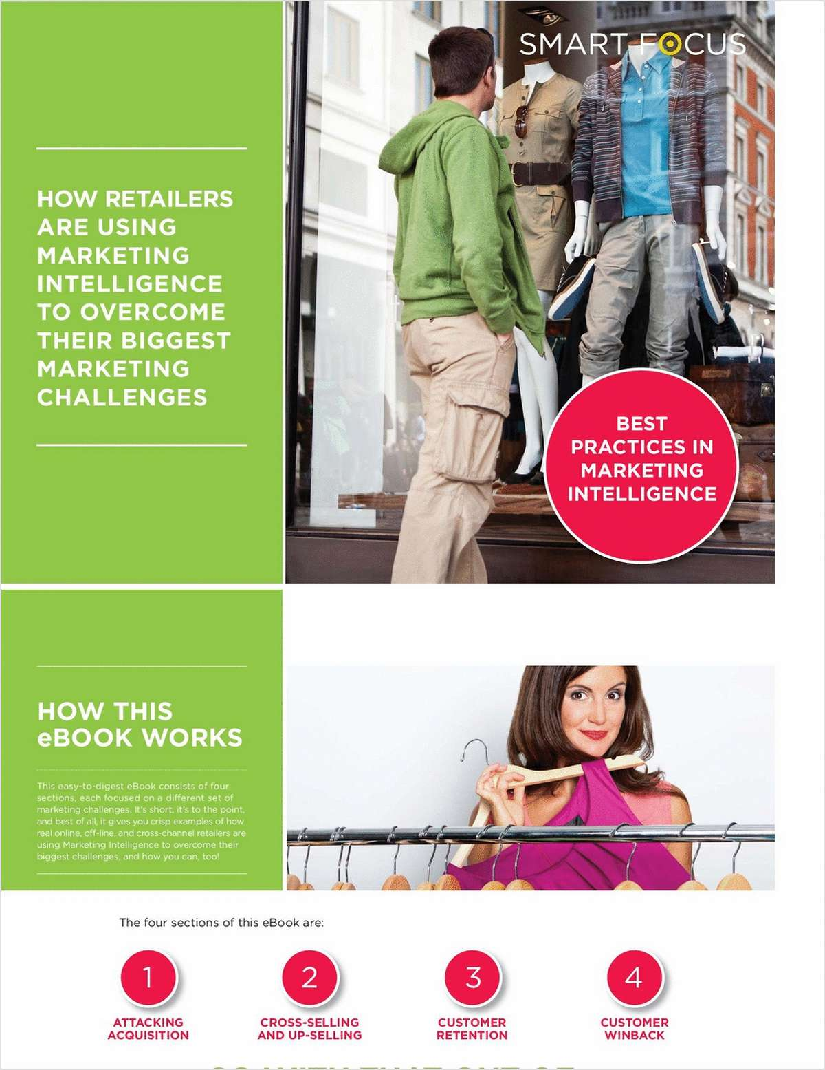 How Retailers are Using Marketing Intelligence