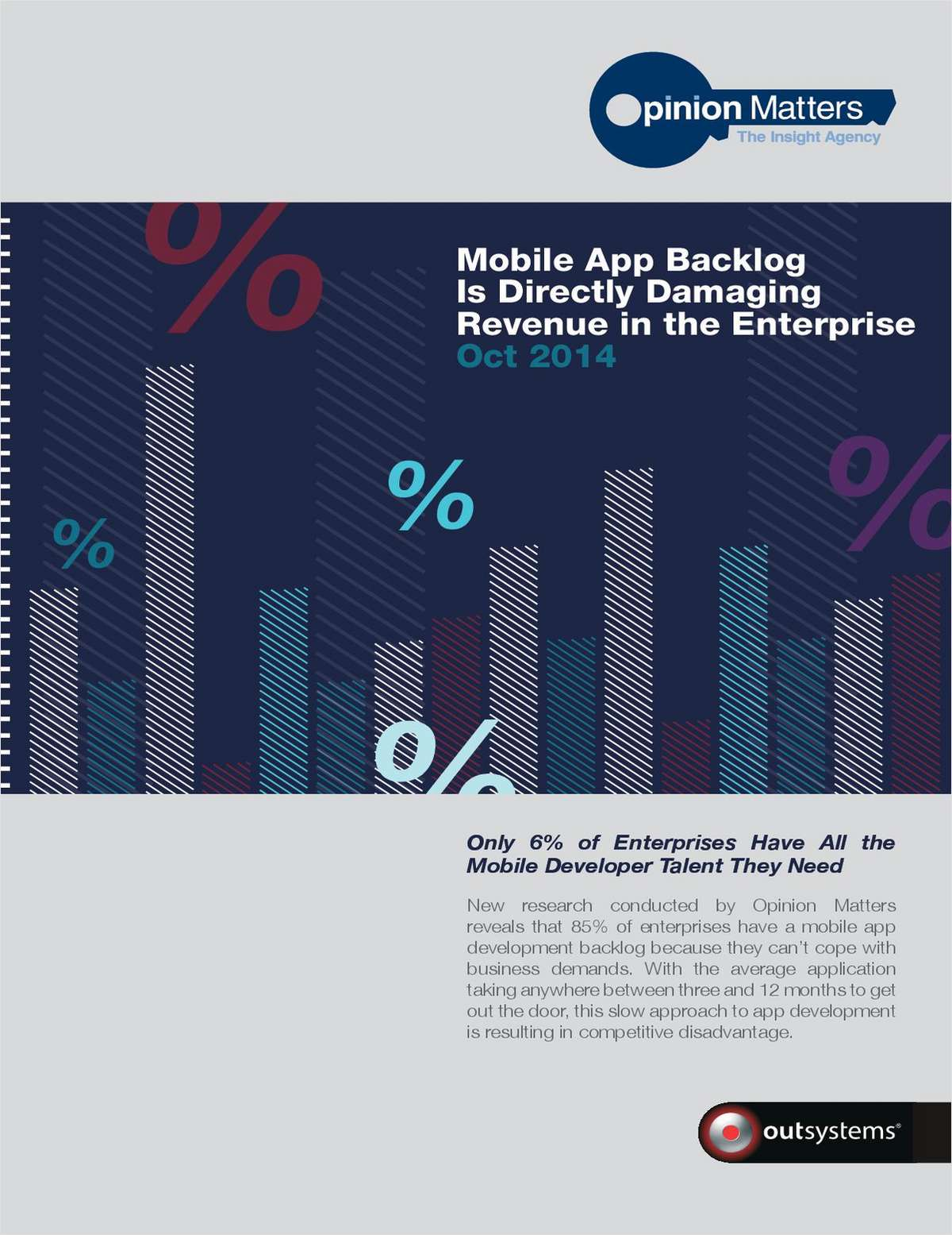 Mobile App Backlog is Directly Damaging Revenue in the Enterprise