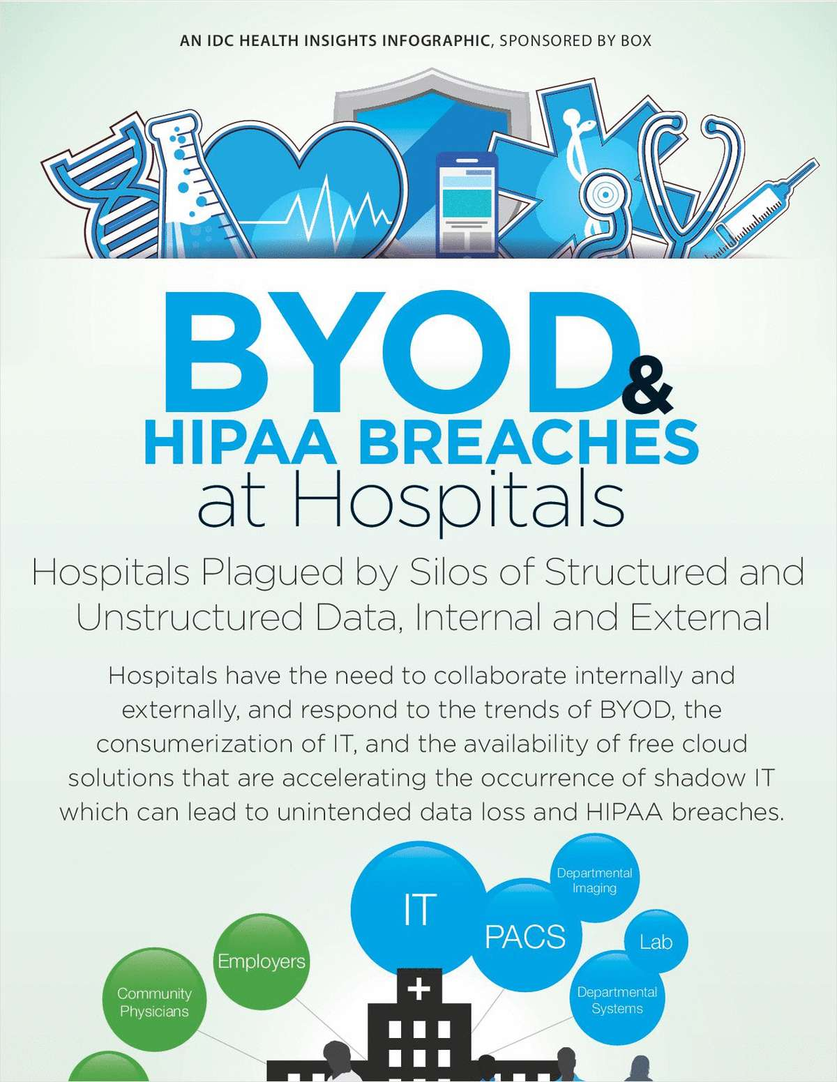 How to Beat the Breach (BYOD and HIPPA Breaches at Hospitals)