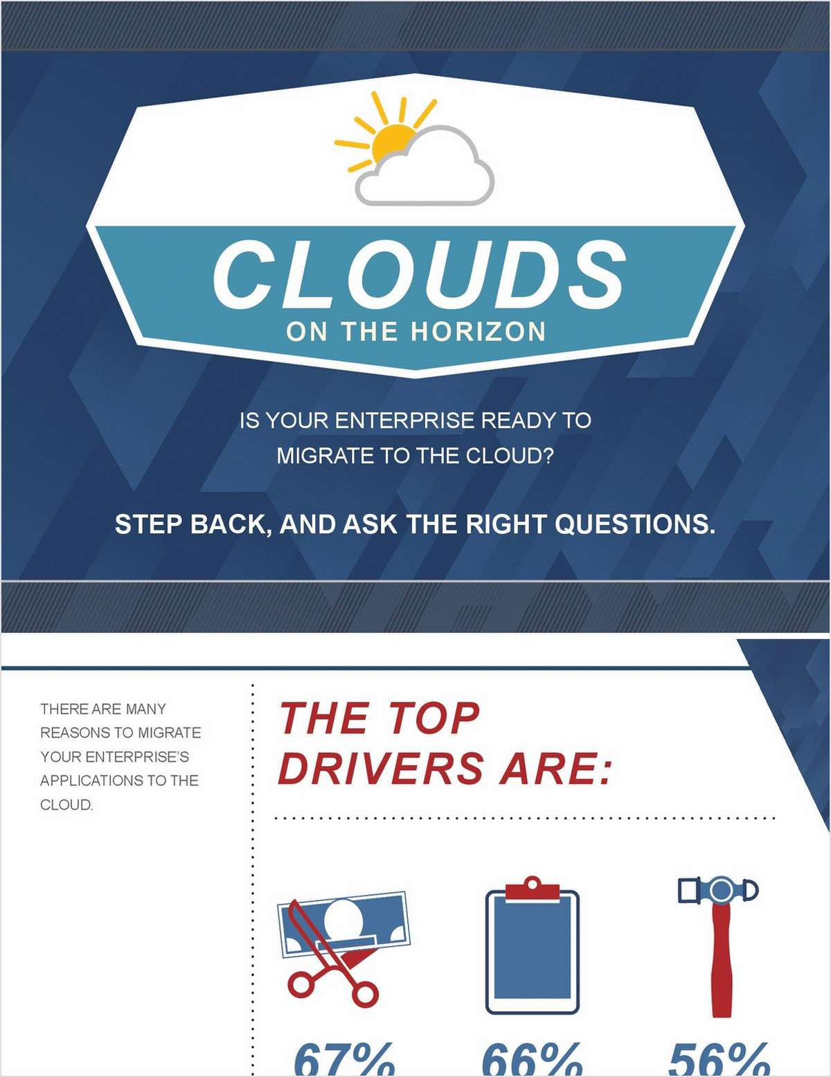 Clouds on the Horizon – The Ultimate Migration Checklist