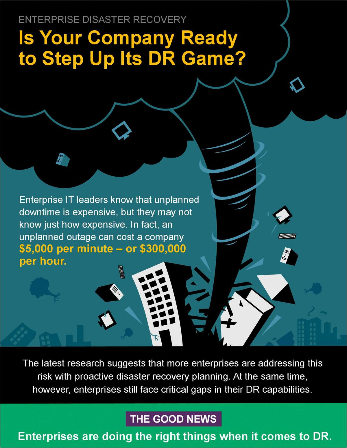 Is Your Company Ready to Step Up Its Disaster Recovery Game?