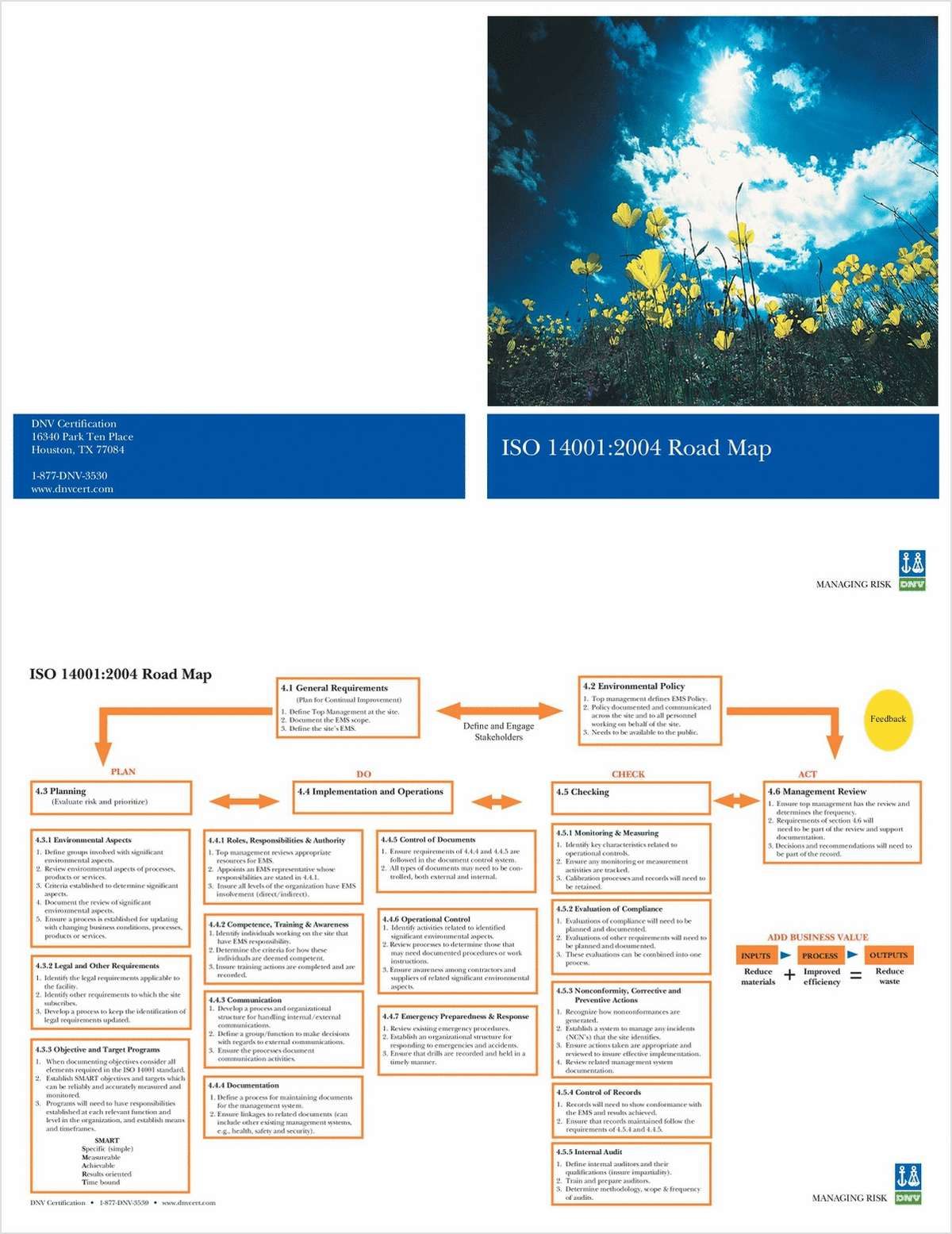 ISO 14001:2004 Road Map