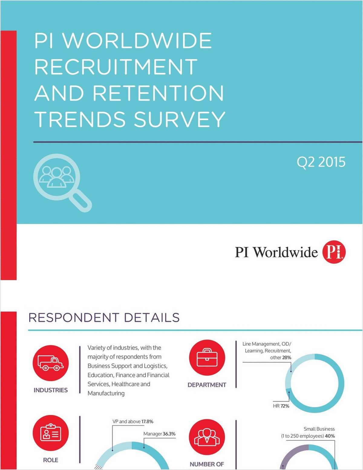 The Biggest Trends in Recruitment and Retention: PI Worldwide Survey Results