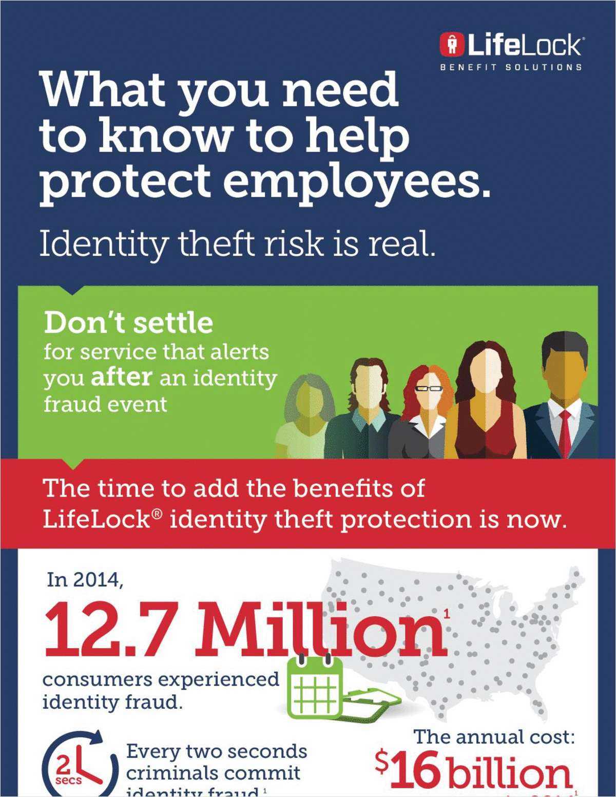 Voluntary Benefit Infographic