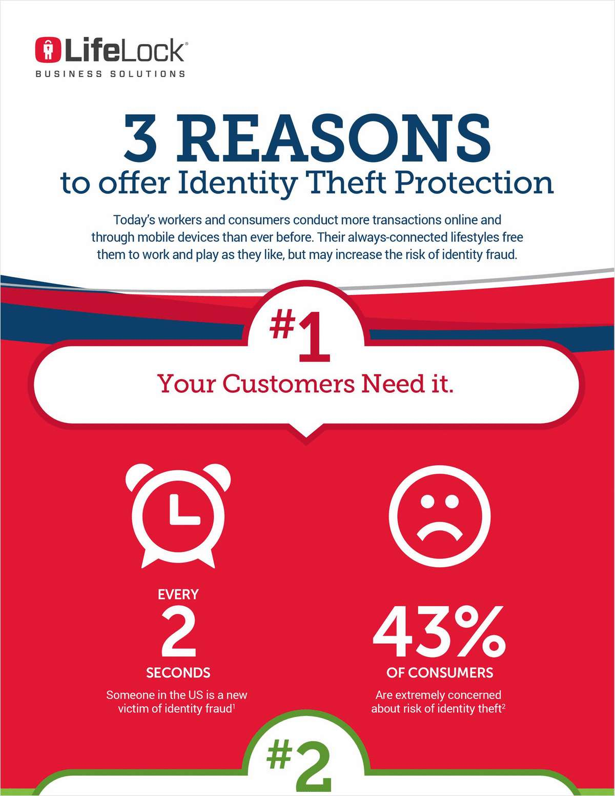 3 REASONS to Offer Identity Theft Protection