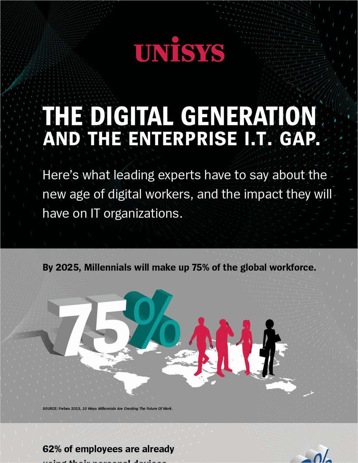 The Digital Generation and the Enterprise IT Gap