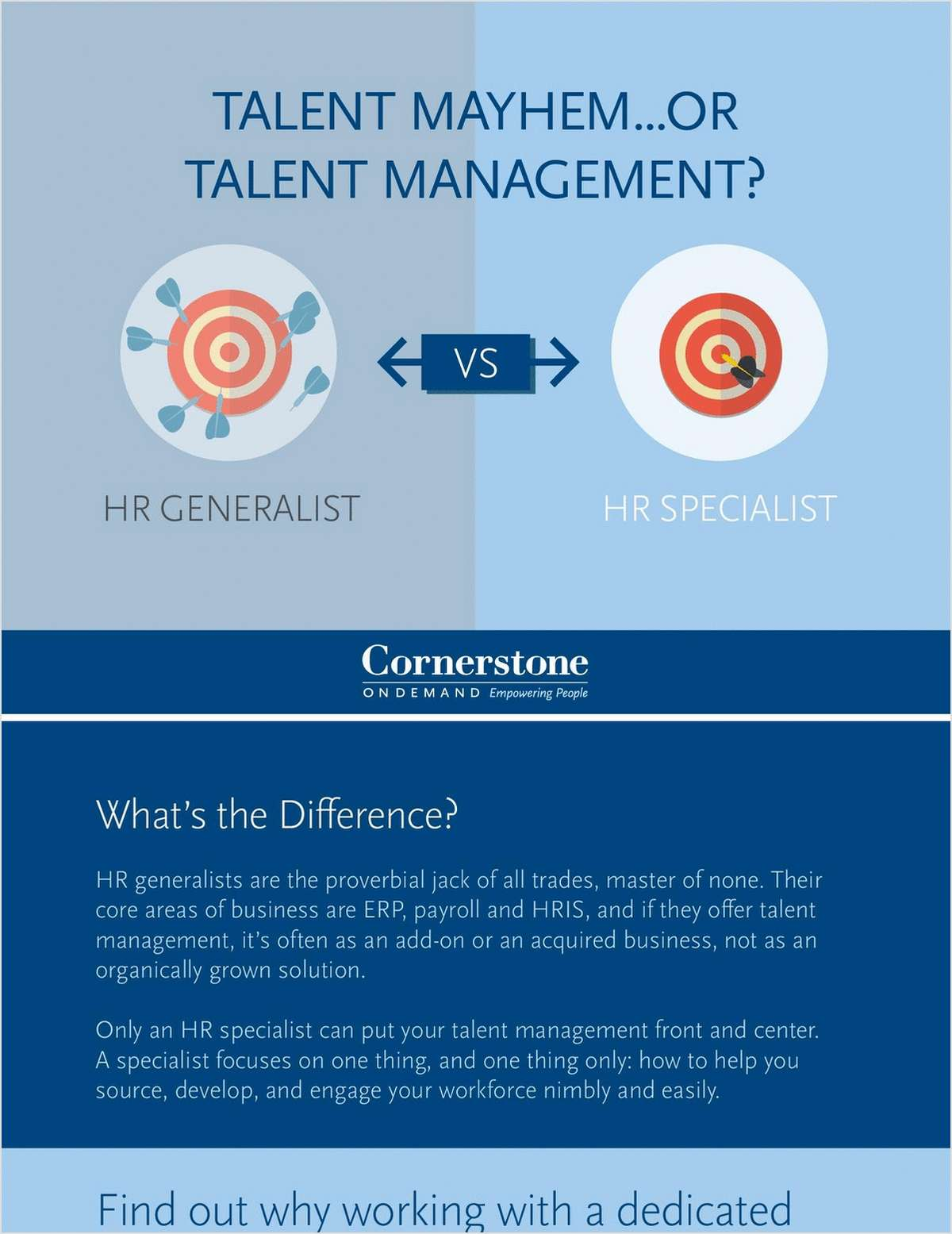 Talent Mayhem…OR Talent Management?