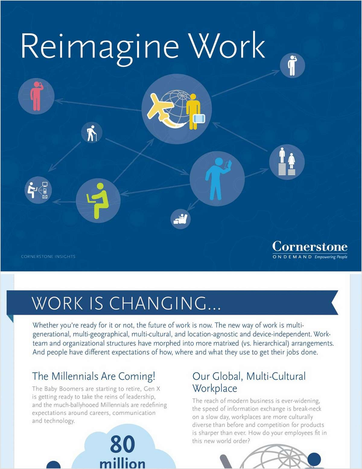 Reimagine Work