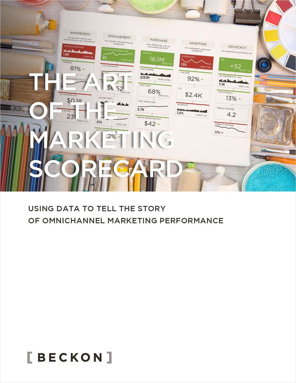 The Art of the Marketing Scorecard