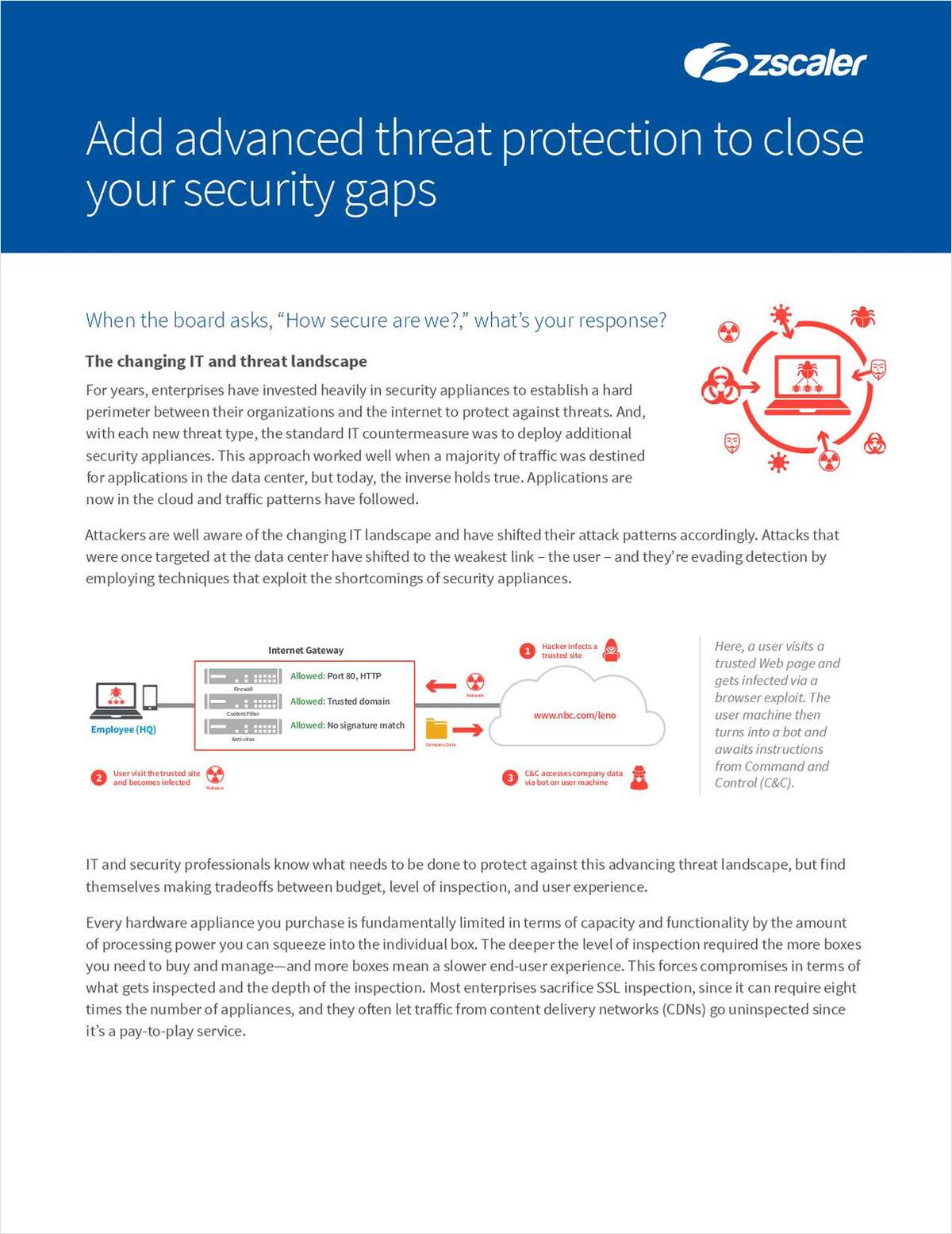 Close Your Security Gaps with Advanced Threat Protection