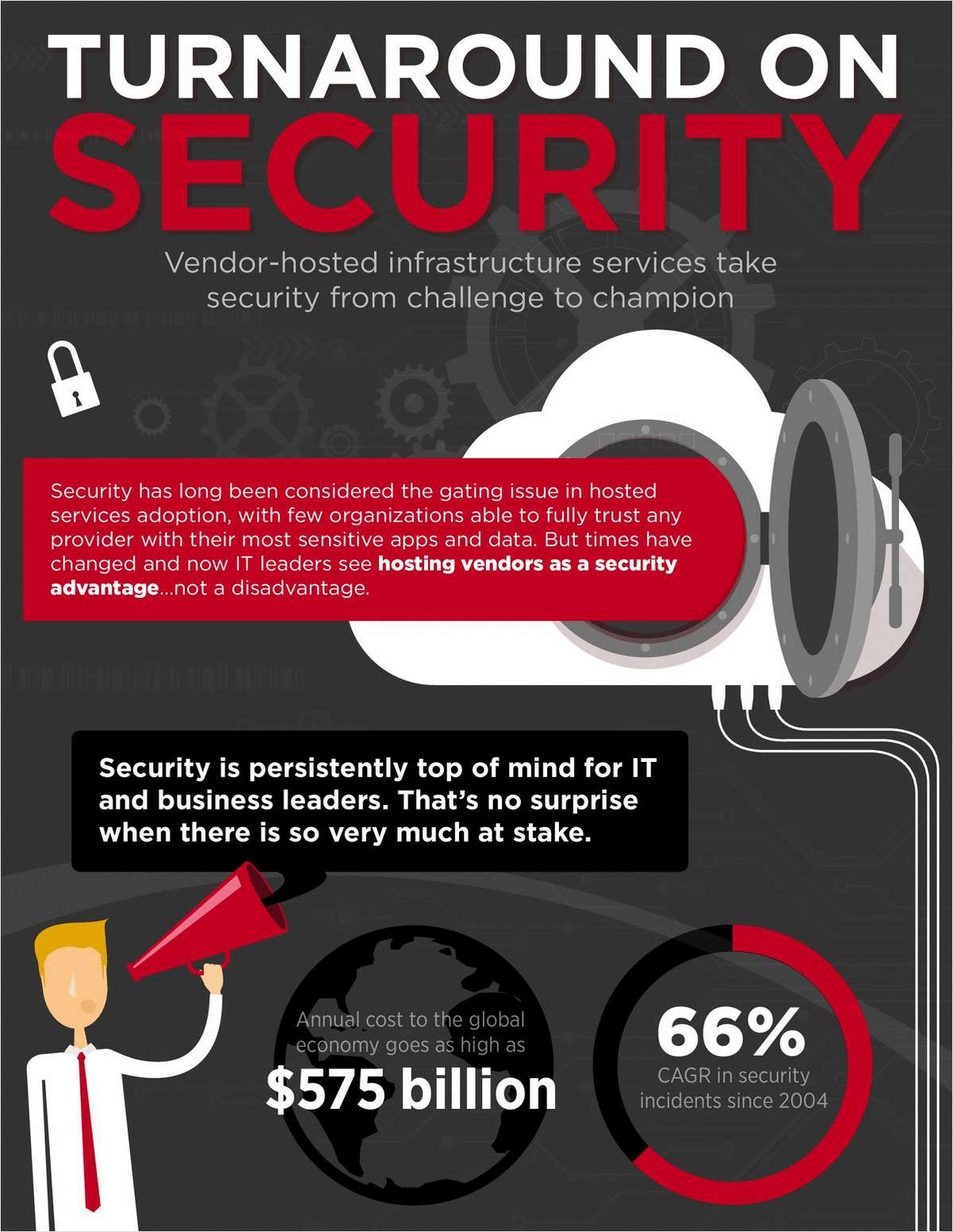 Is Security too Risky to Outsource?