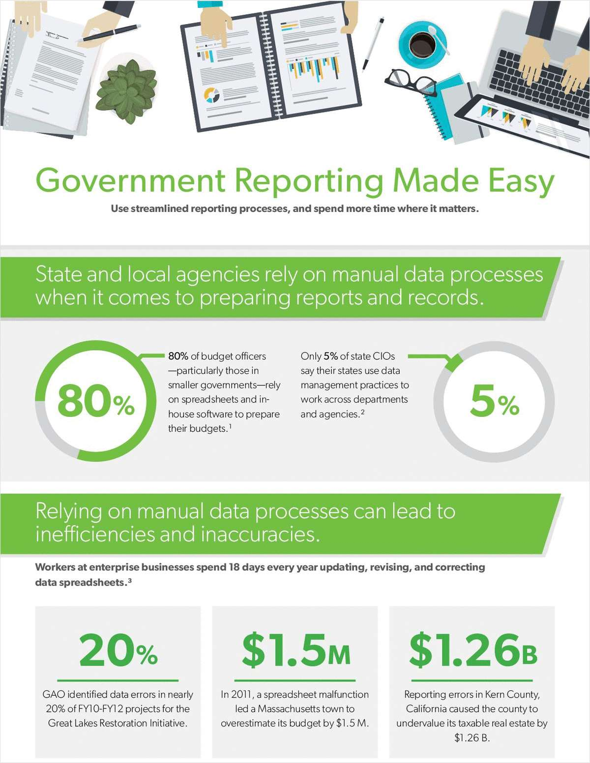 How Streamlined Reporting Processes Make Government Reporting Easy