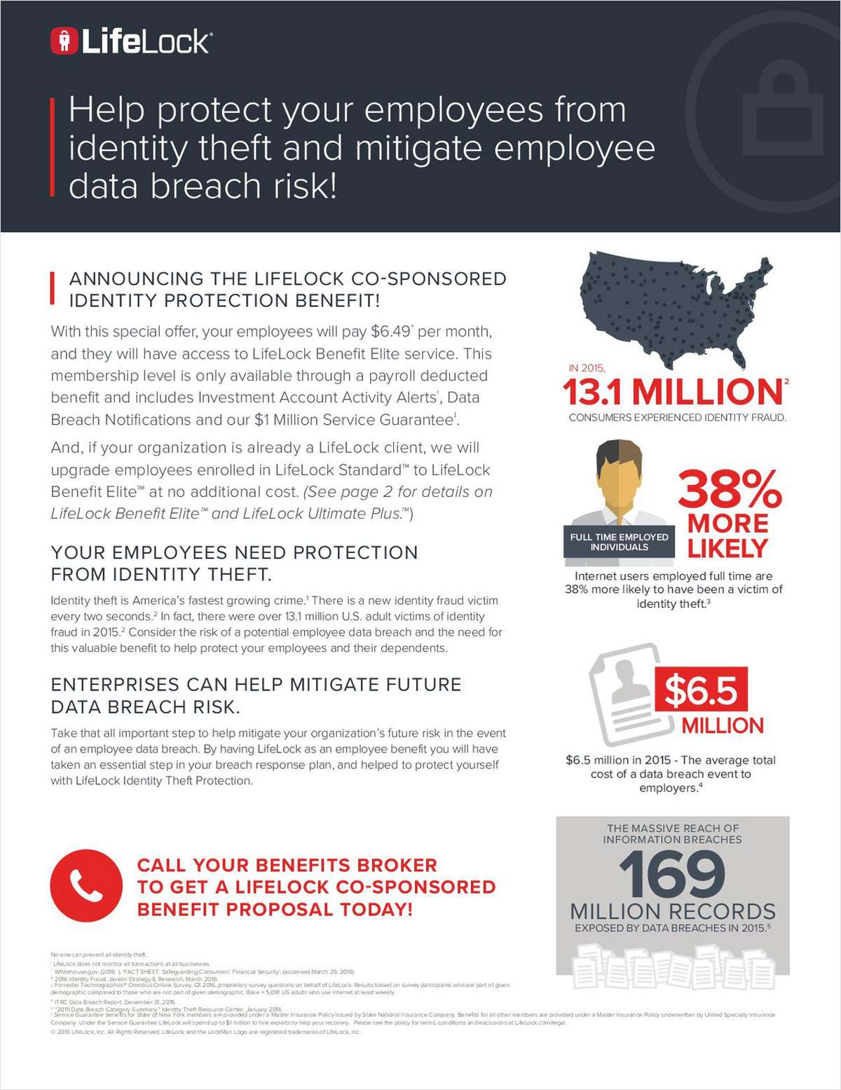 Help Protect Your Employees From Identity Theft and Mitigate Employee Data Breach Risk