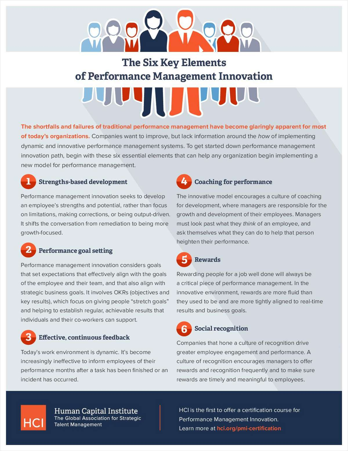 The Six Key Elements of Performance Management Innovation