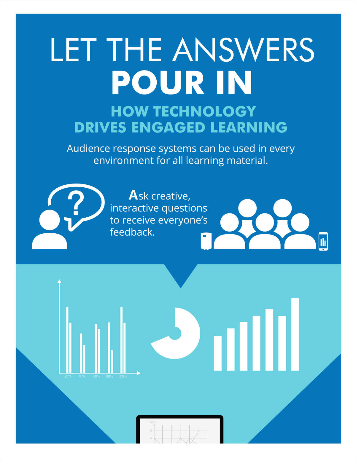 Let the Answers Pour In: How Technology Drives Engaged Learning