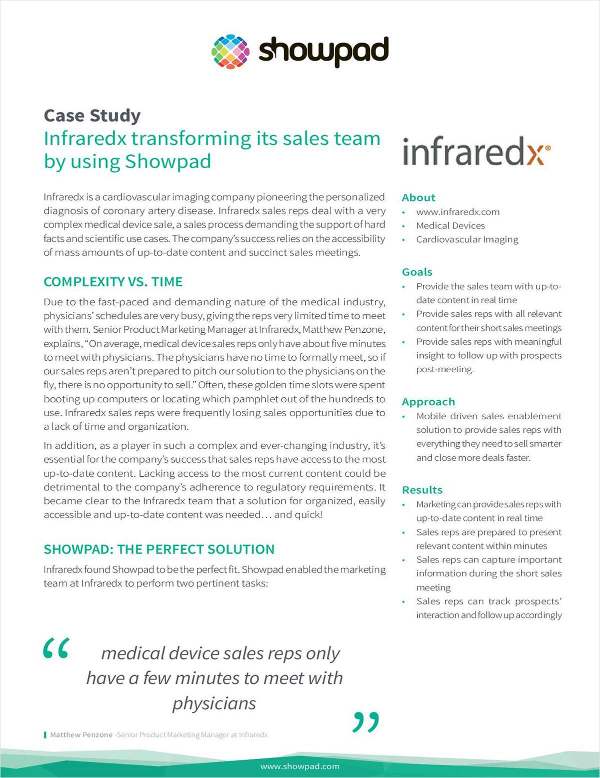 Infraredx - Medical Devices Industry is Transforming Sales Productivity