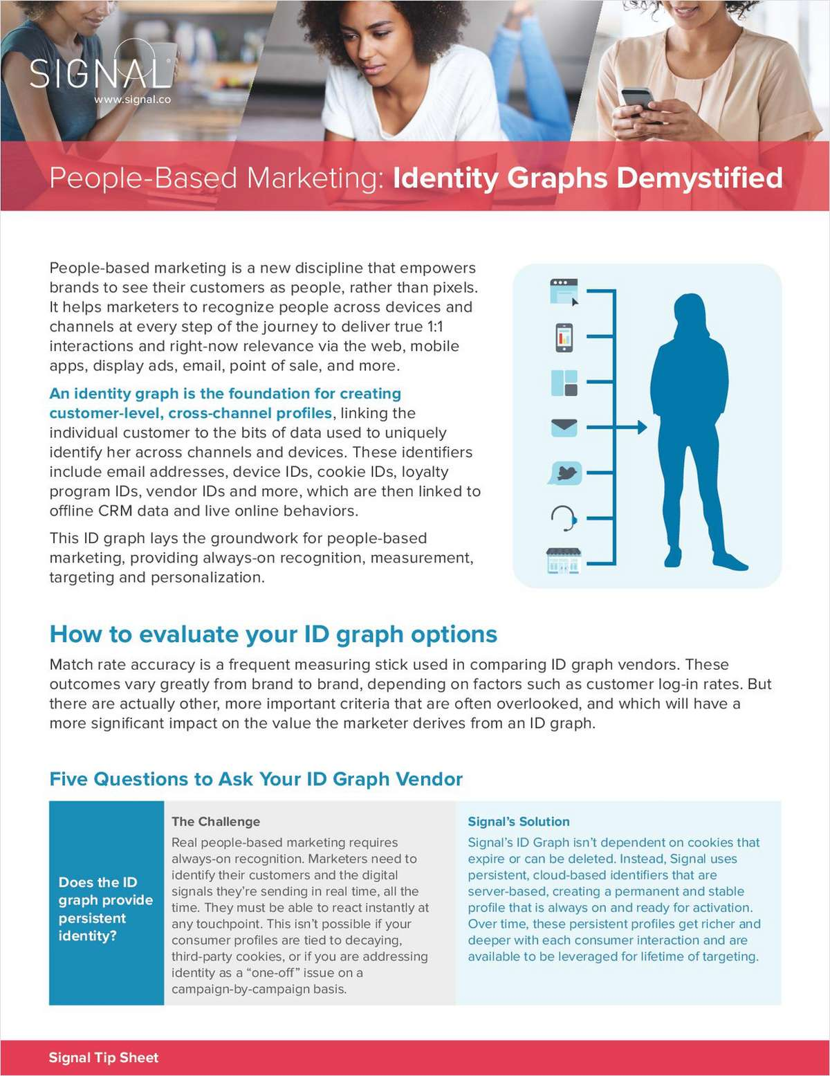 Identity Graphs Demystified