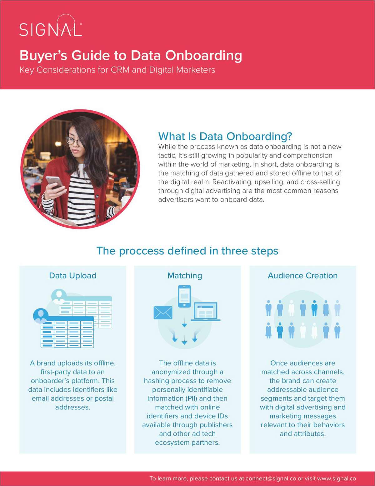 Buyer's Guide to Data Onboarding