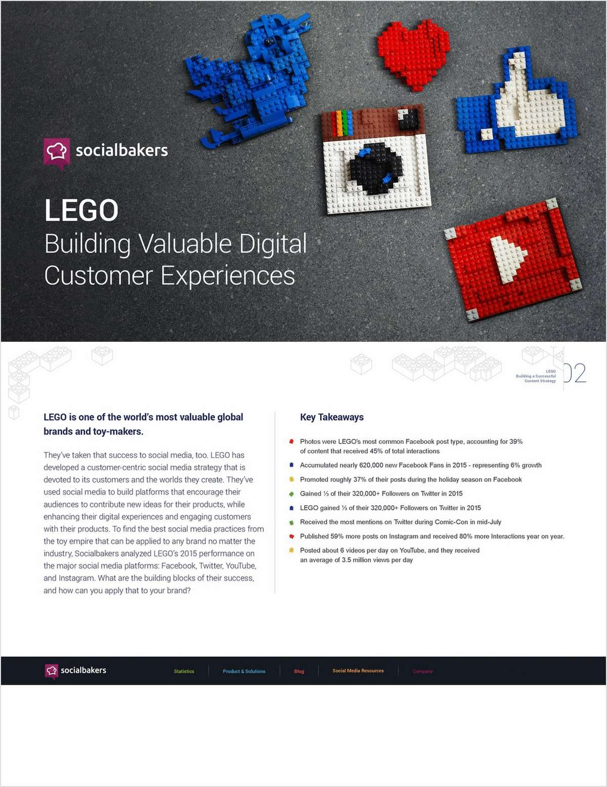 LEGO: Building Valuable Digital Customer Experiences