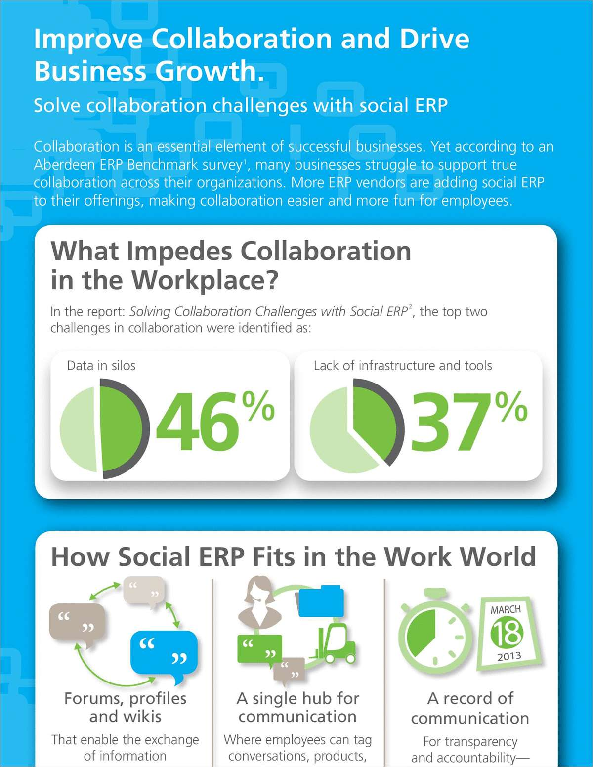 Improve Collaboration and Drive Business Growth