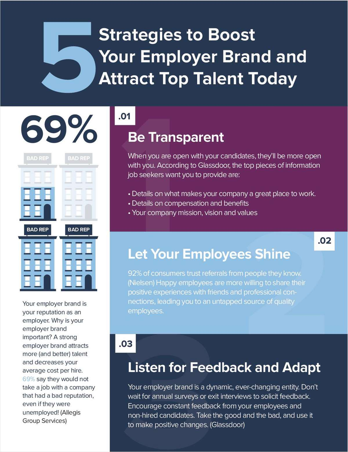 5 Strategies to Boost Your Employer Brand & Attract Top Talent Today