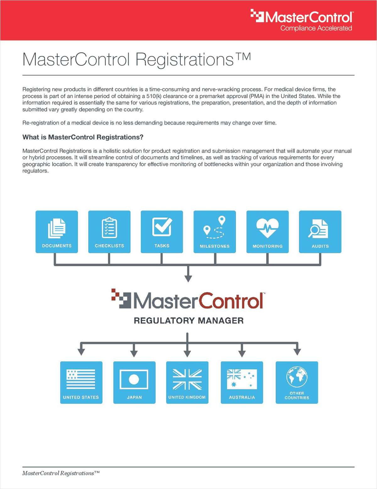 MasterControl Registrations for Medical Device