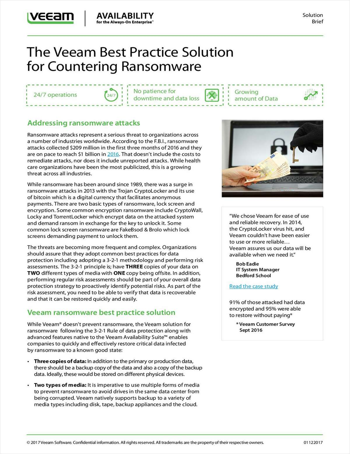 The Veeam Best Practice Solution for Countering Ransomware