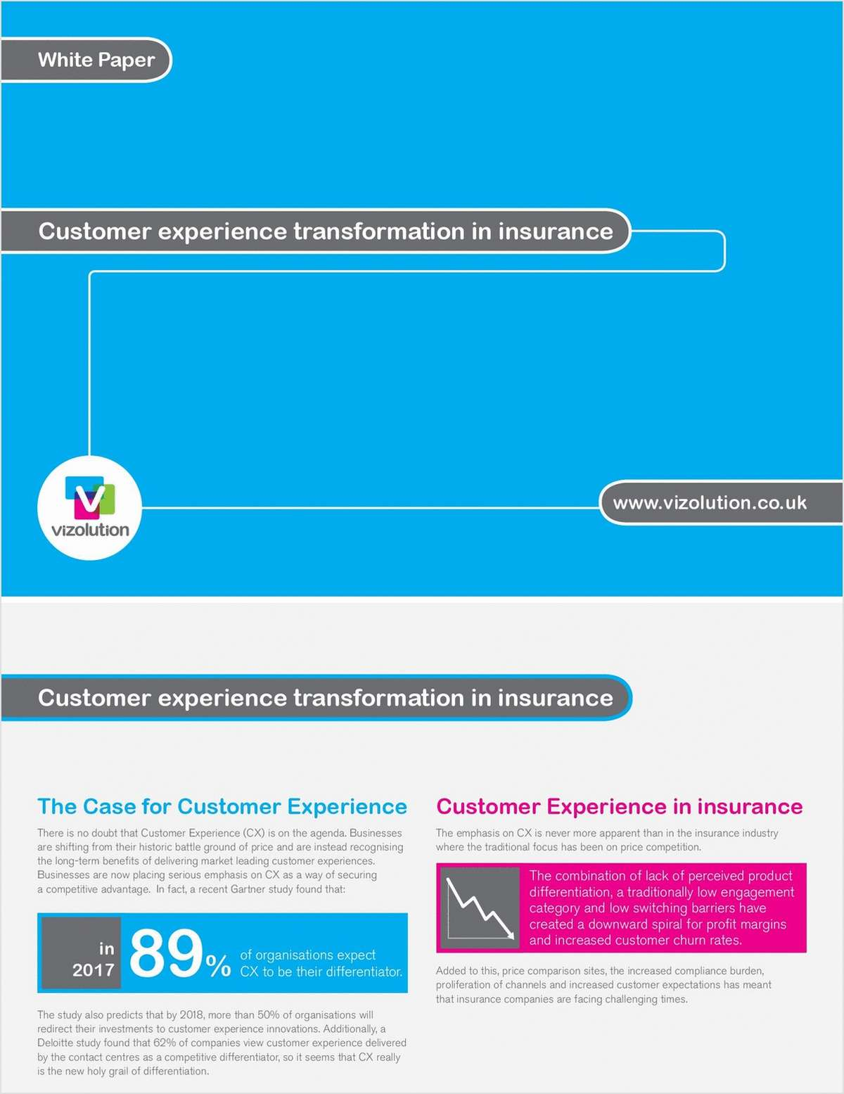 Customer Experience Transformation in Insurance