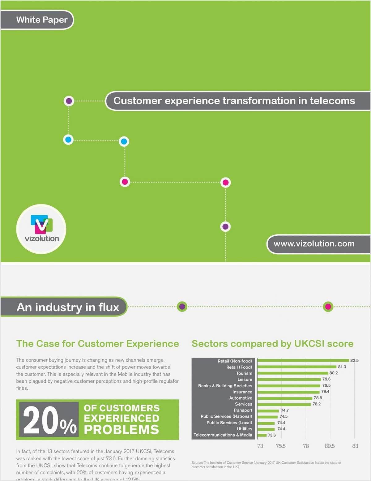 Customer Experience Transformation in Telecoms