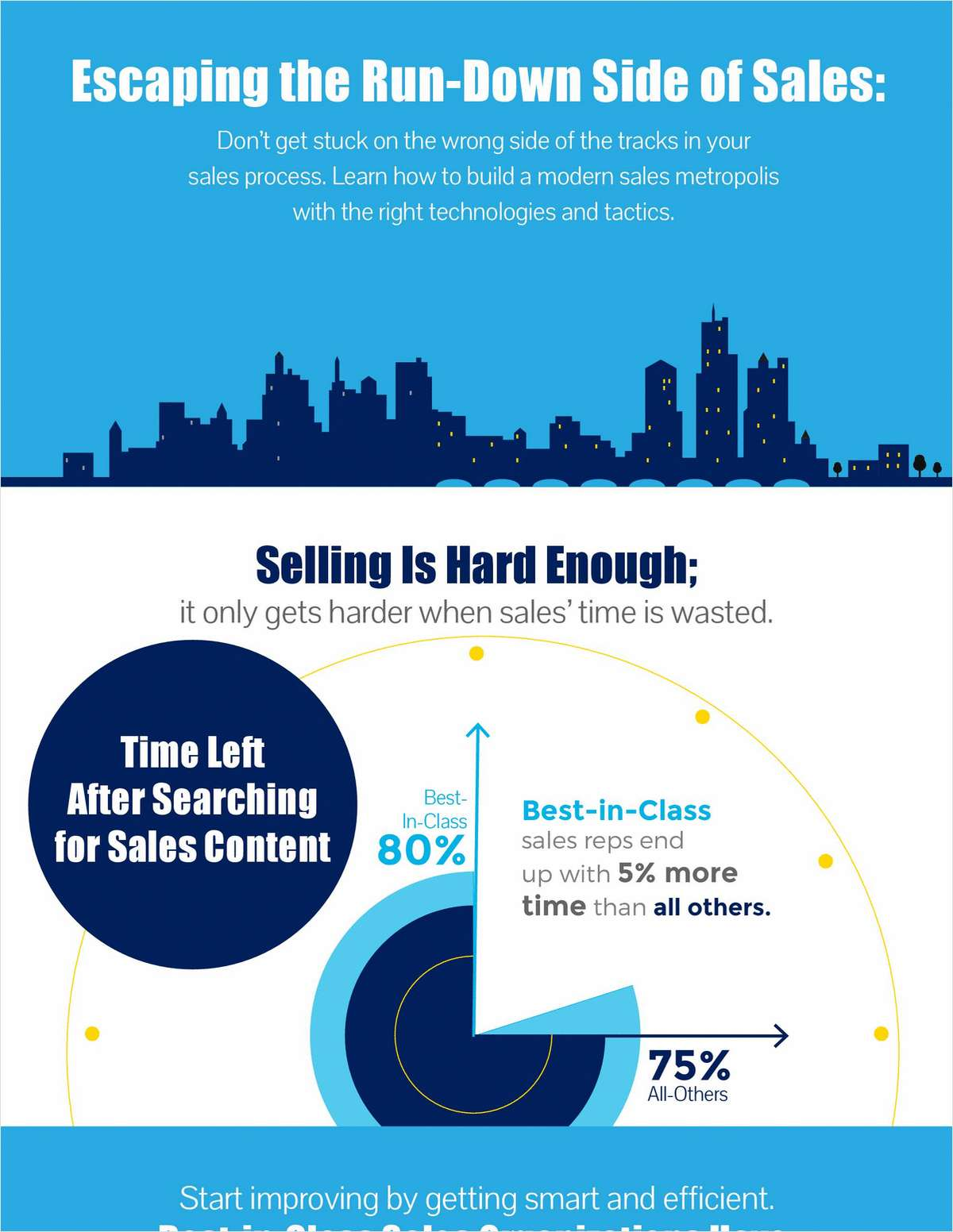 Escaping the Run-Down Side of Sales