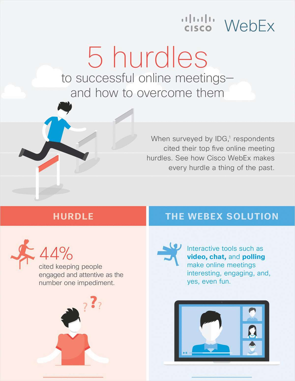 How to Overcome Hurdles to a Successful Online Meeting, Free