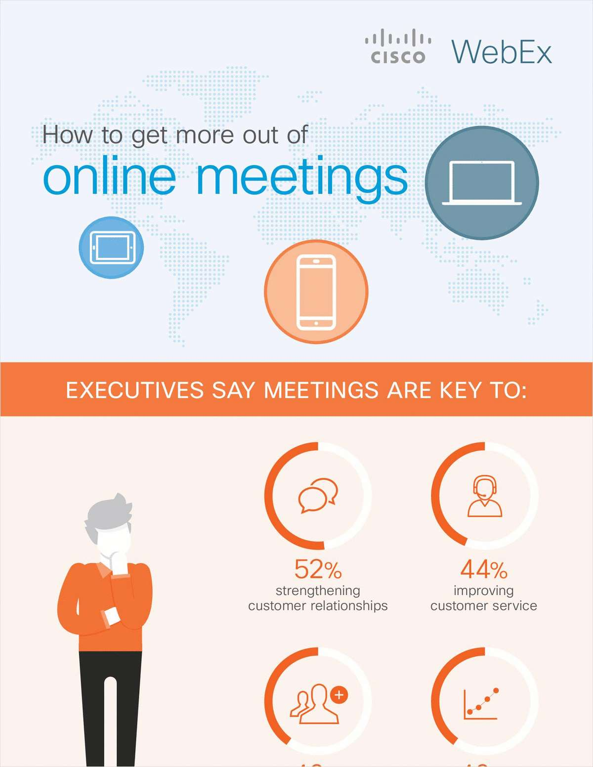 The Successful Online Meeting Kit - includes Free 30 Day Trial to Cisco WebEx and Cisco Spark‎