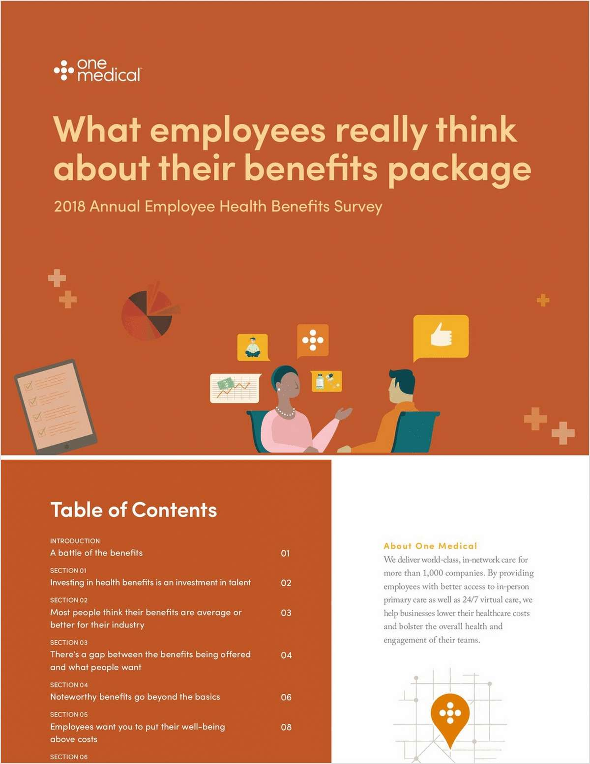 What Employees Really Think About Their Benefits Package