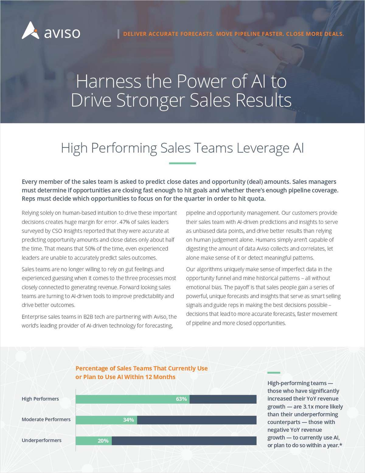 Harness the Power of AI to Drive Stronger Sales Results