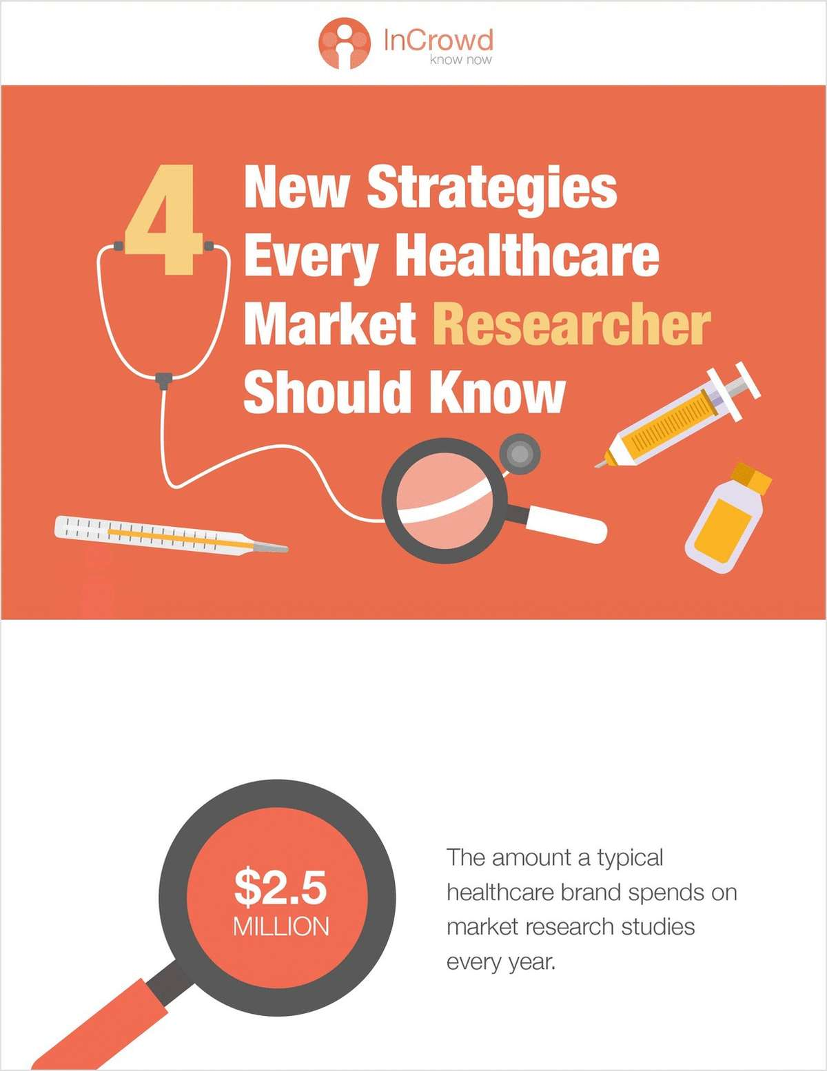4 New Strategies Every Healthcare Market Researcher Should Know