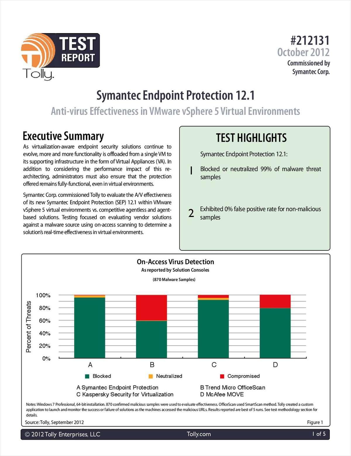 Tolly Test Report: Anti-virus Effectiveness in VMware vSphere 5 Virtual Environments