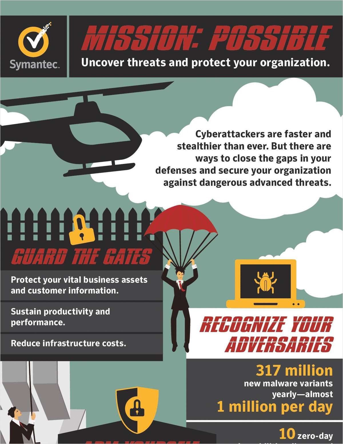 Uncover Threats and Protect Your Organization