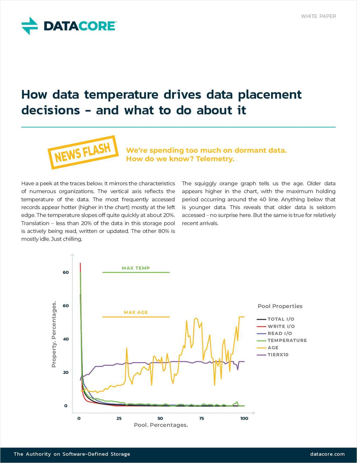 How Data Temperature Drives Data Placement Decisions--and What to Do About It