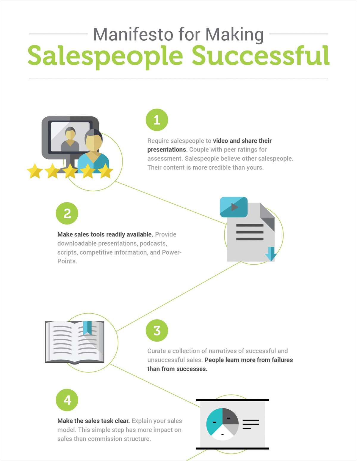 Manifesto for Making Salespeople Successful