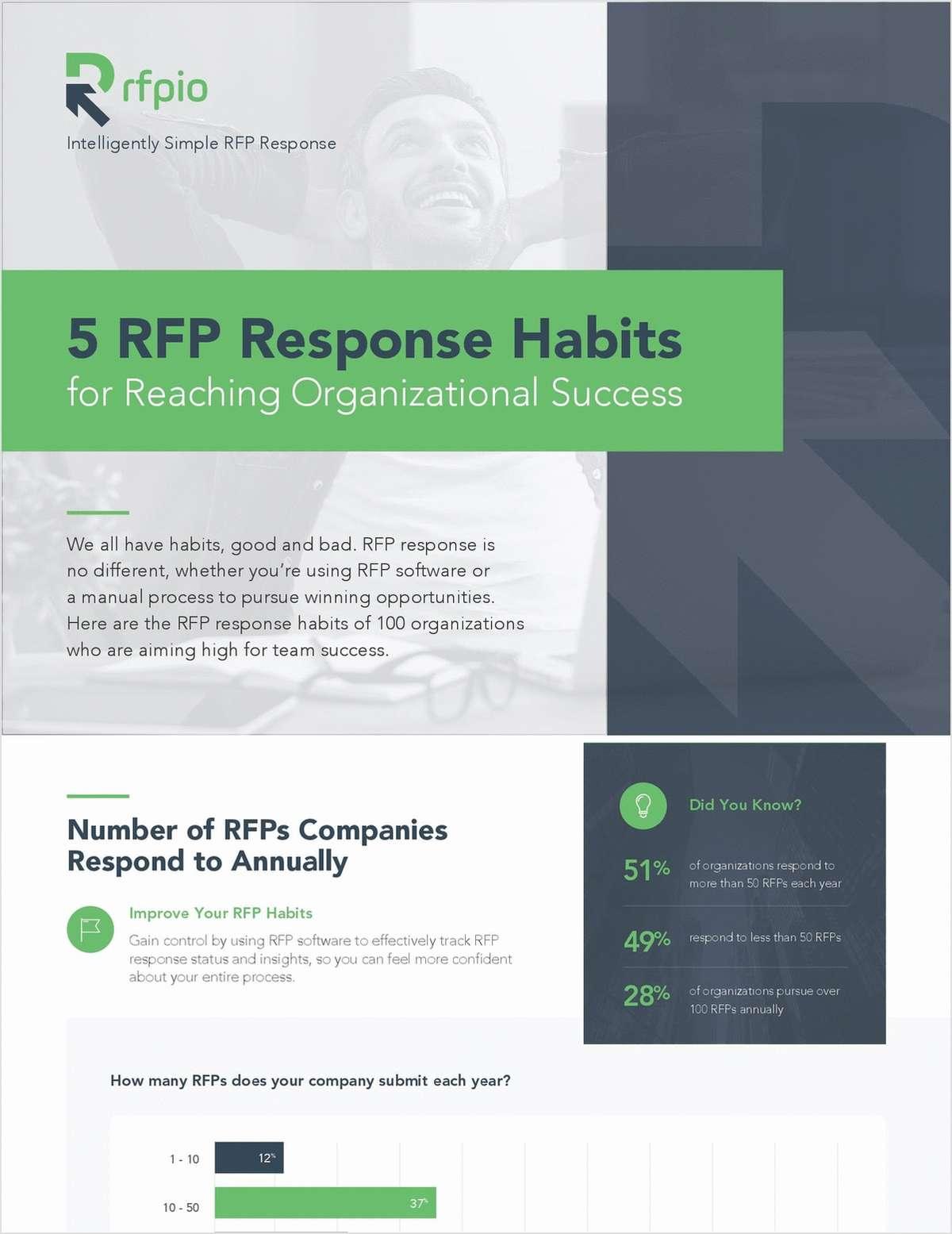5 RFP Response Habits for Reaching Organizational Success