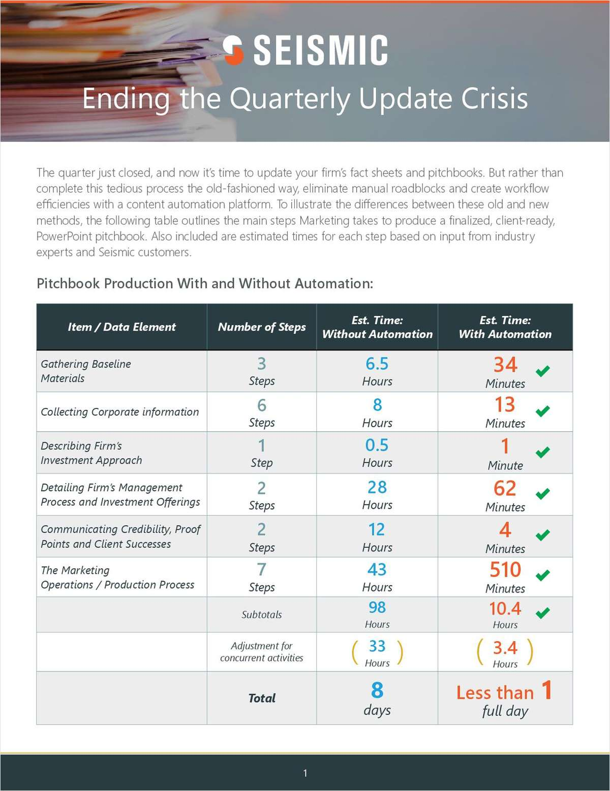 Ending the Quarterly Update Crisis