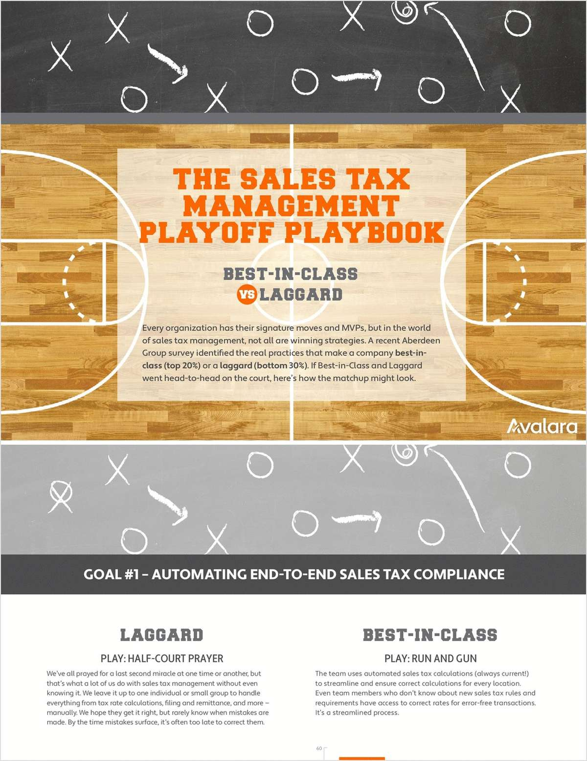 Top Companies Breeze Through Sales Tax Audits.  Get the Sales Tax Management Playoff Playbook And See Why.